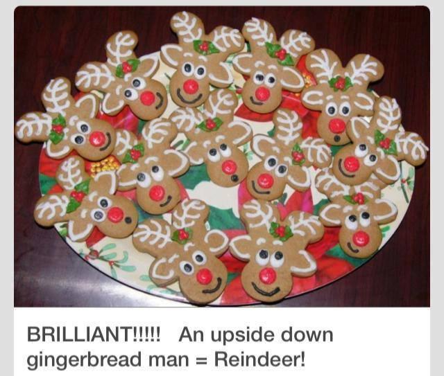 Gingerbread Men Upside Down Into Reindeer Cookies